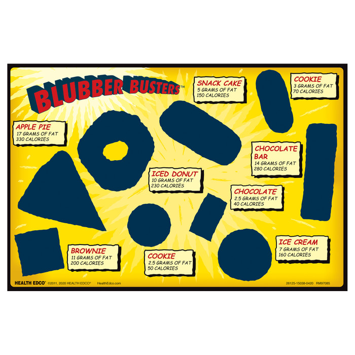 Blubber Busters Display for nutrition education by Health Edco, mat with calorie and fat information for food models, 26125