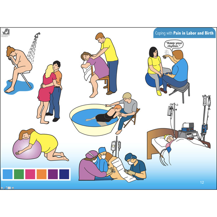 Pain Medications for Labor and Birth PowerPoint, comprehensive 66 frame pain medication for labor and birth presentation by Penny Simkin, coping with pain positions frame, Childbirth Graphics, 30861