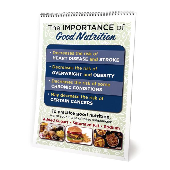 Nutrition Basics 6-panel spiral bound flip chart sample foods for 2000 calorie diet, Health Edco, 43326