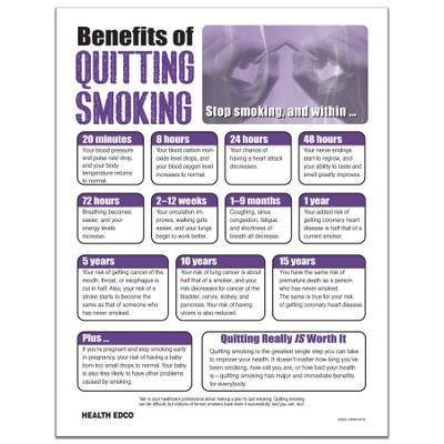 Benefits of Quitting Smoking 2-color Tear Pad hour by hour benefits, Health Edco, 52502