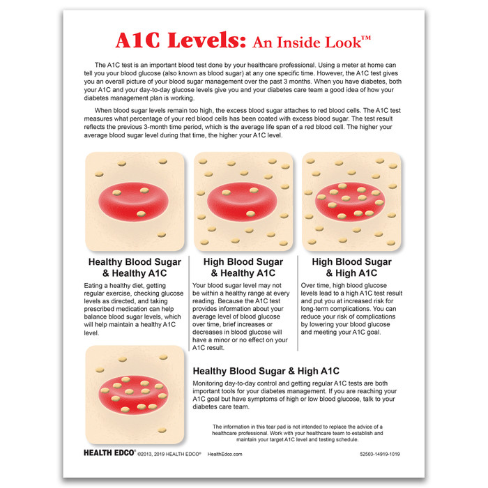 A1C Levels inside look illustrated tear pad English side, depicts blood test results from 3 readings, Health Edco, 52503