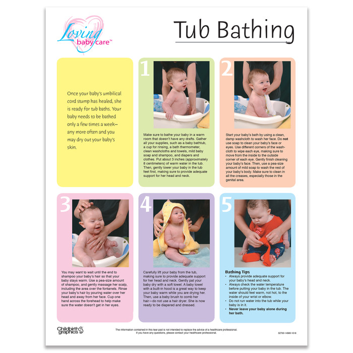 Tub Bathing your baby full colour tear pad, photos show bathing baby tips and how to's, Childbirth Graphics 52700