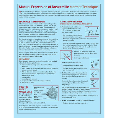 Marmet Technique Manual Expression of Breastmilk 2-color illustrated tear pad, express breastmilk tips, Childbirth Graphics 52726