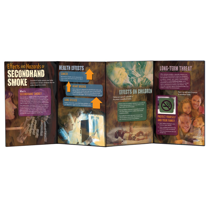 Effects & Hazards of Secondhand Smoke Folding Display for health education from Health Edco for tobacco awareness, 79010