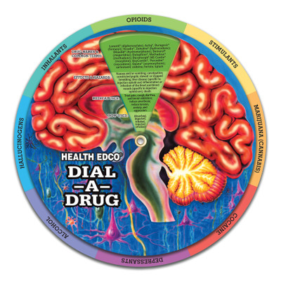 "8"" Dial-A-Drug Wheel for health education by Health Edco to teach about drug categories and common drugs of abuse, 85100"